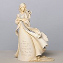 Enesco Foundations Footprints Angel Ornament 4035617